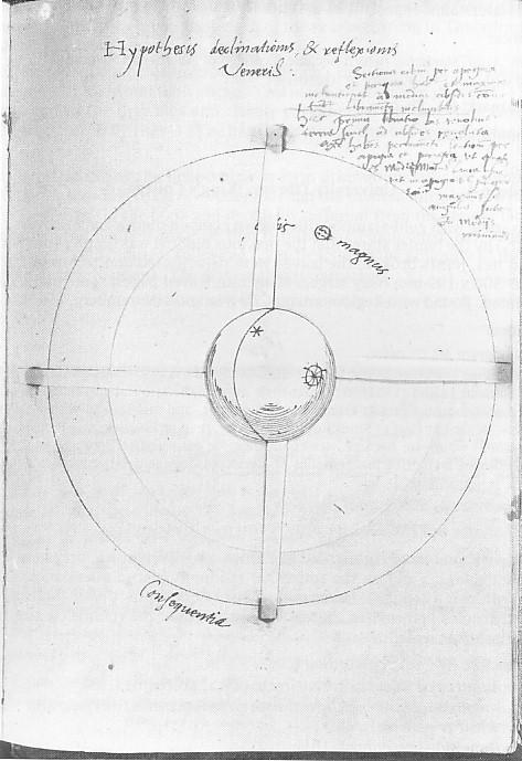 Copernican instruments